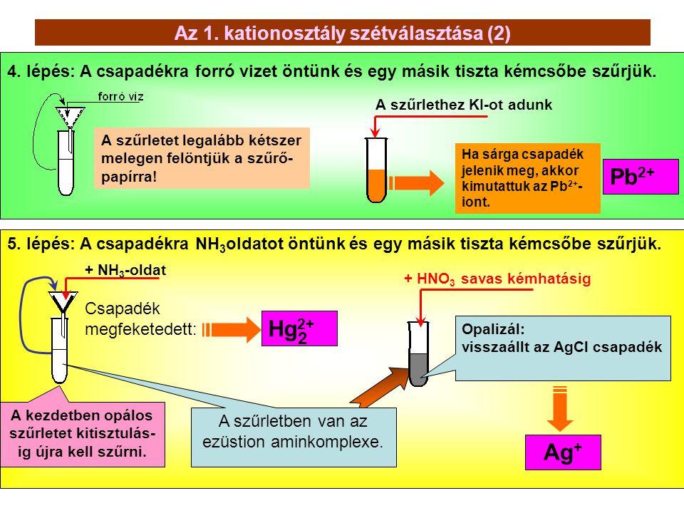 Az 1. kationosztály szétválasztása (2)