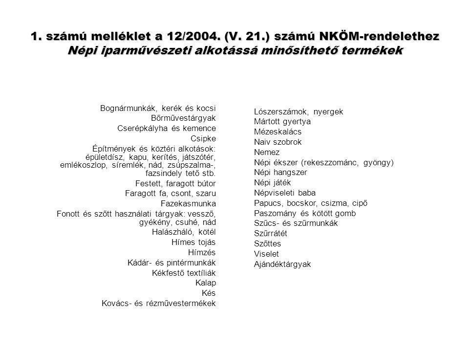 1. számú melléklet a 12/2004. (V. 21.) számú NKÖM-rendelethez Népi iparművészeti alkotássá minősíthető termékek