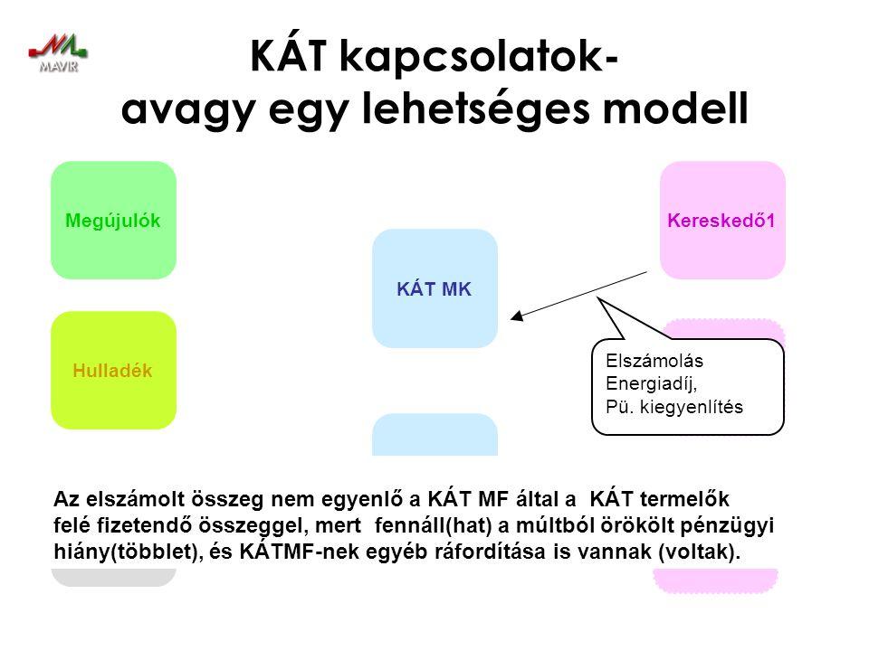 KÁT kapcsolatok- avagy egy lehetséges modell