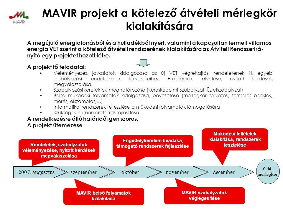MAVIR projekt a kötelező átvételi mérlegkör kialakítására