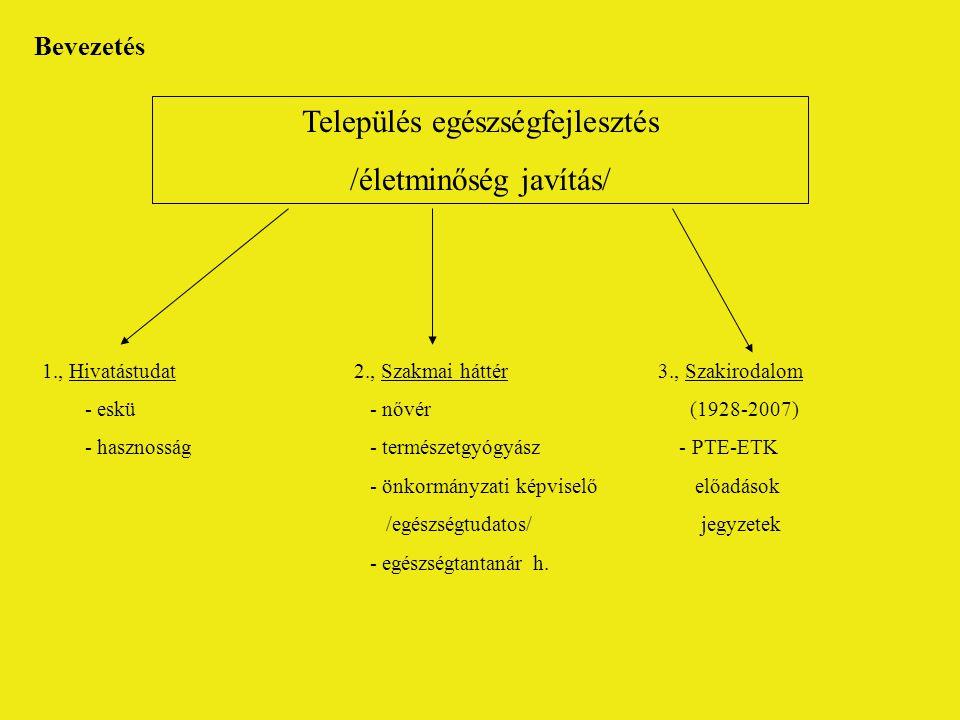 Település egészségfejlesztés /életminőség javítás/