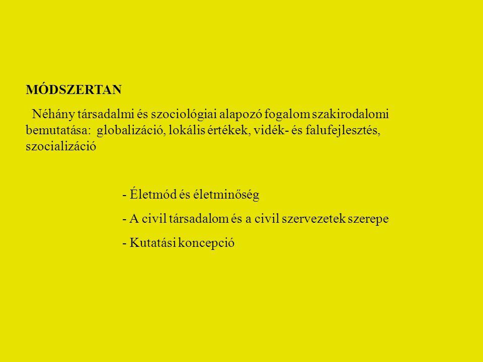 MÓDSZERTAN