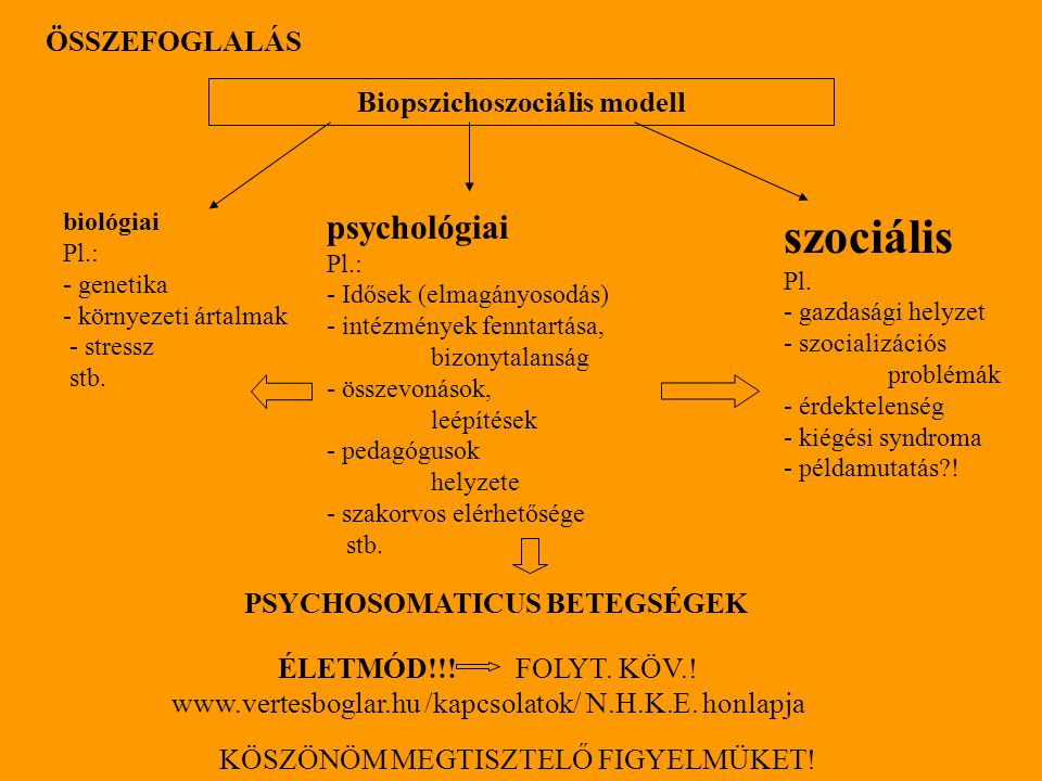Biopszichoszociális modell