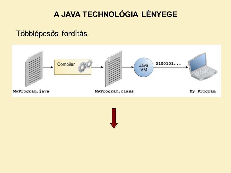 A JAVA TECHNOLÓGIA LÉNYEGE