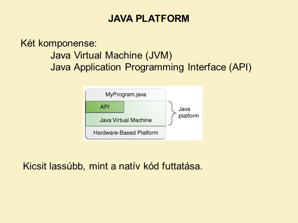 JAVA PLATFORM Két komponense: Java Virtual Machine (JVM) Java Application Programming Interface (API)