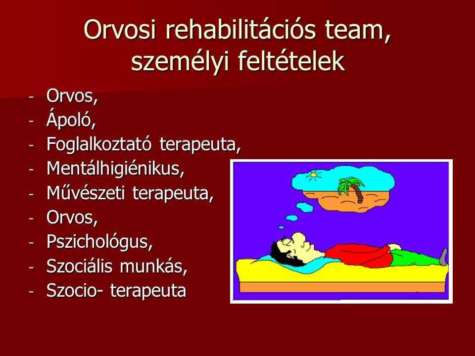 Orvosi rehabilitációs team, személyi feltételek