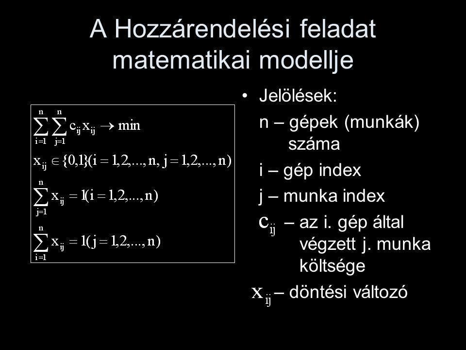 A Hozzárendelési feladat matematikai modellje