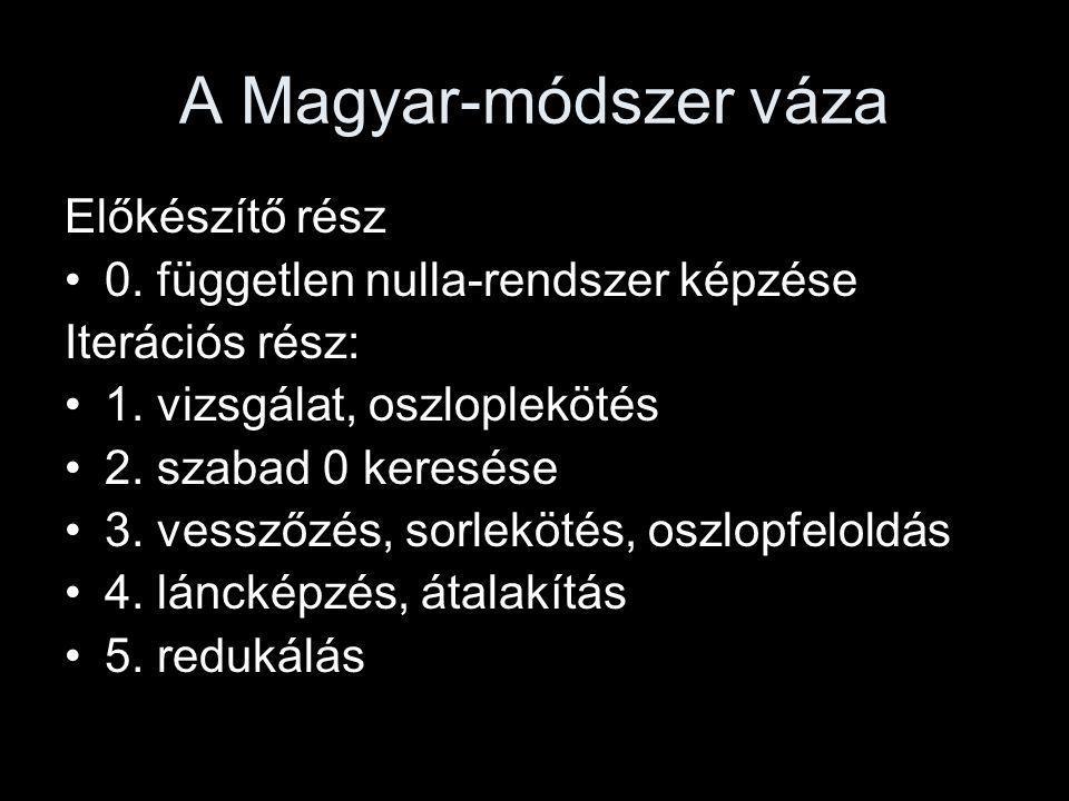 A Magyar-módszer váza Előkészítő rész