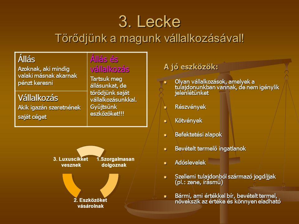 3. Lecke Törődjünk a magunk vállalkozásával!
