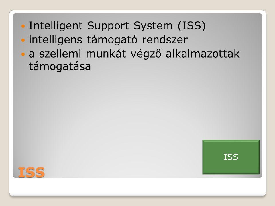 ISS Intelligent Support System (ISS) intelligens támogató rendszer
