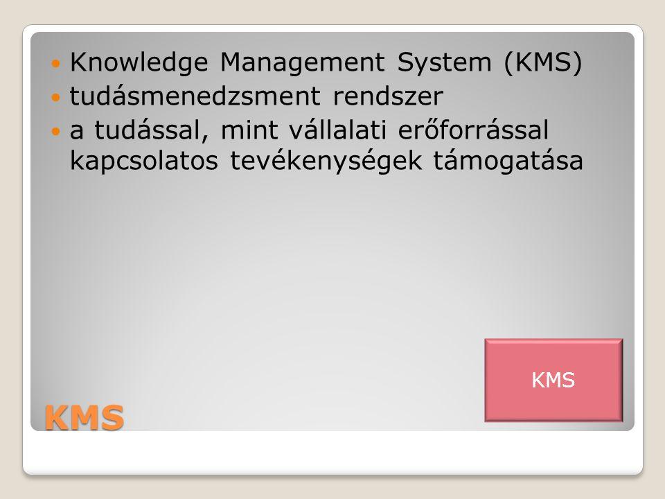 KMS Knowledge Management System (KMS) tudásmenedzsment rendszer