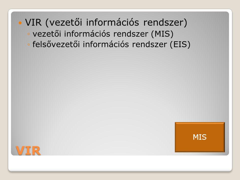VIR VIR (vezetői információs rendszer)