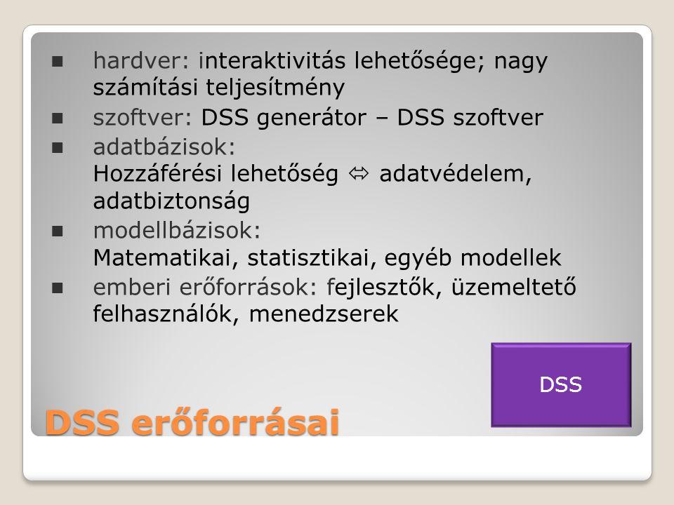 hardver: interaktivitás lehetősége; nagy számítási teljesítmény