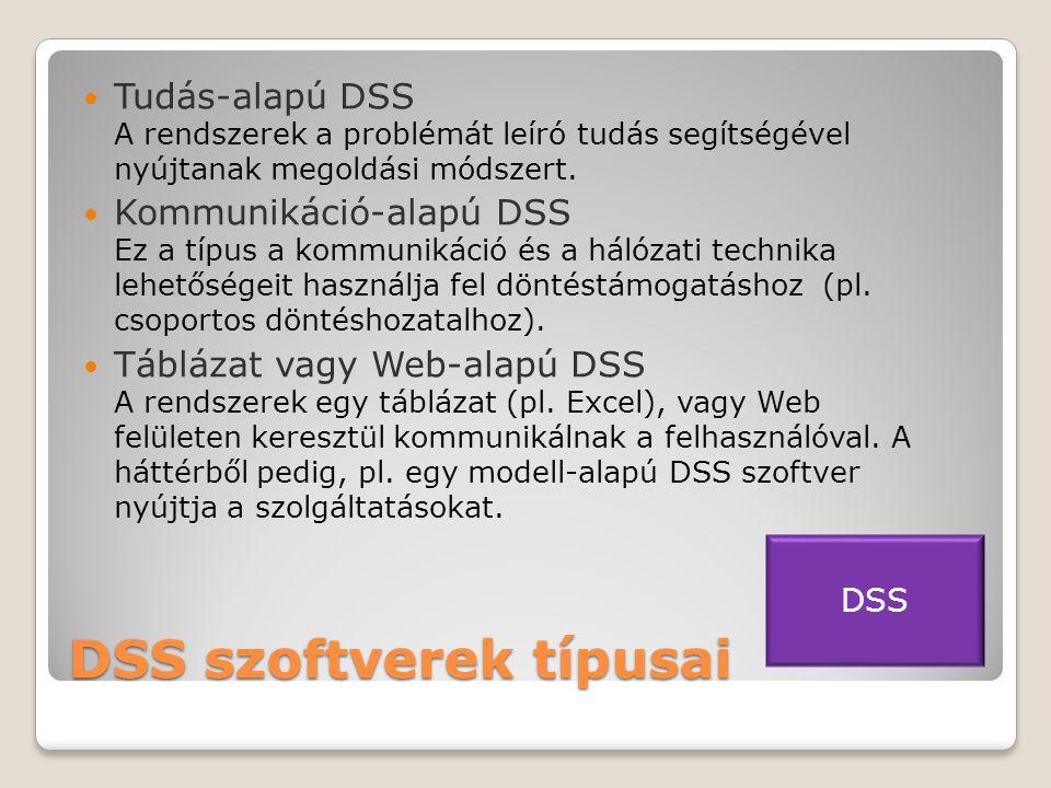 DSS szoftverek típusai