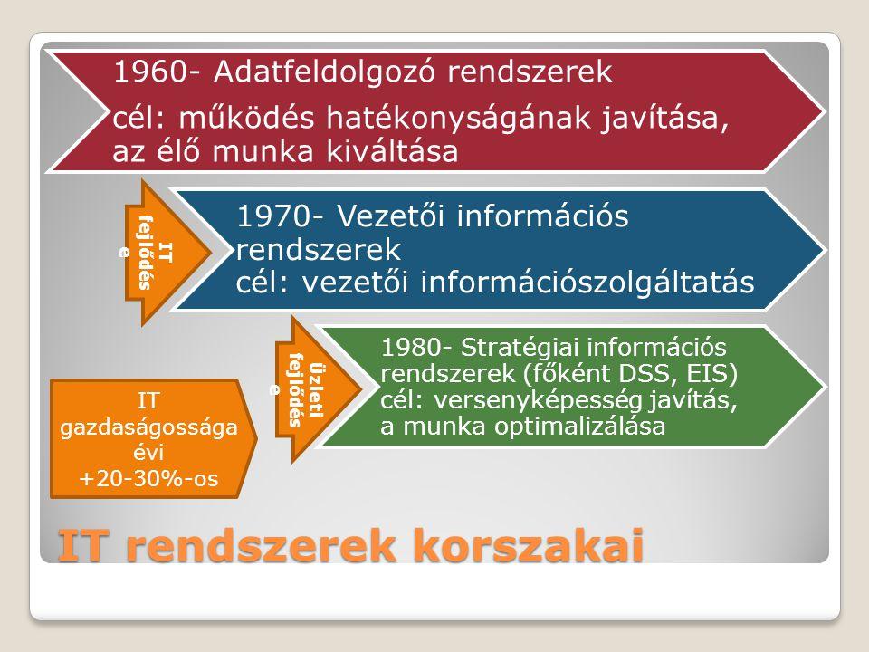 IT rendszerek korszakai
