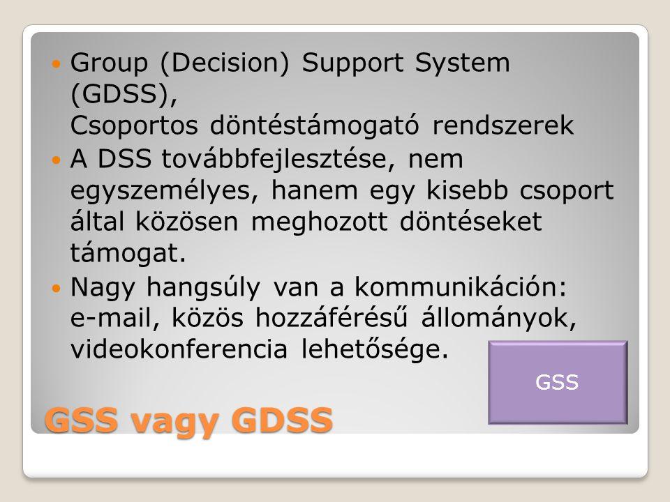 Group (Decision) Support System (GDSS), Csoportos döntéstámogató rendszerek