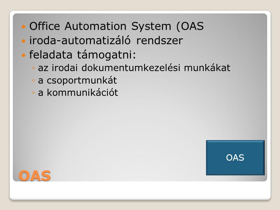 OAS Office Automation System (OAS iroda-automatizáló rendszer