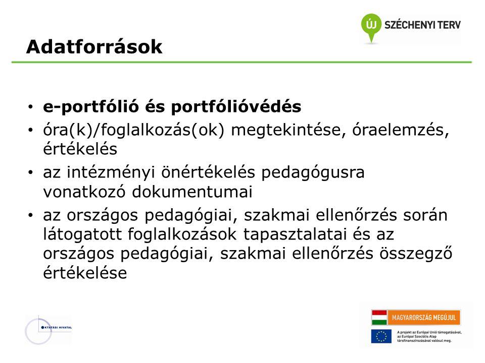 Adatforrások e-portfólió és portfólióvédés. óra(k)/foglalkozás(ok) megtekintése, óraelemzés, értékelés.