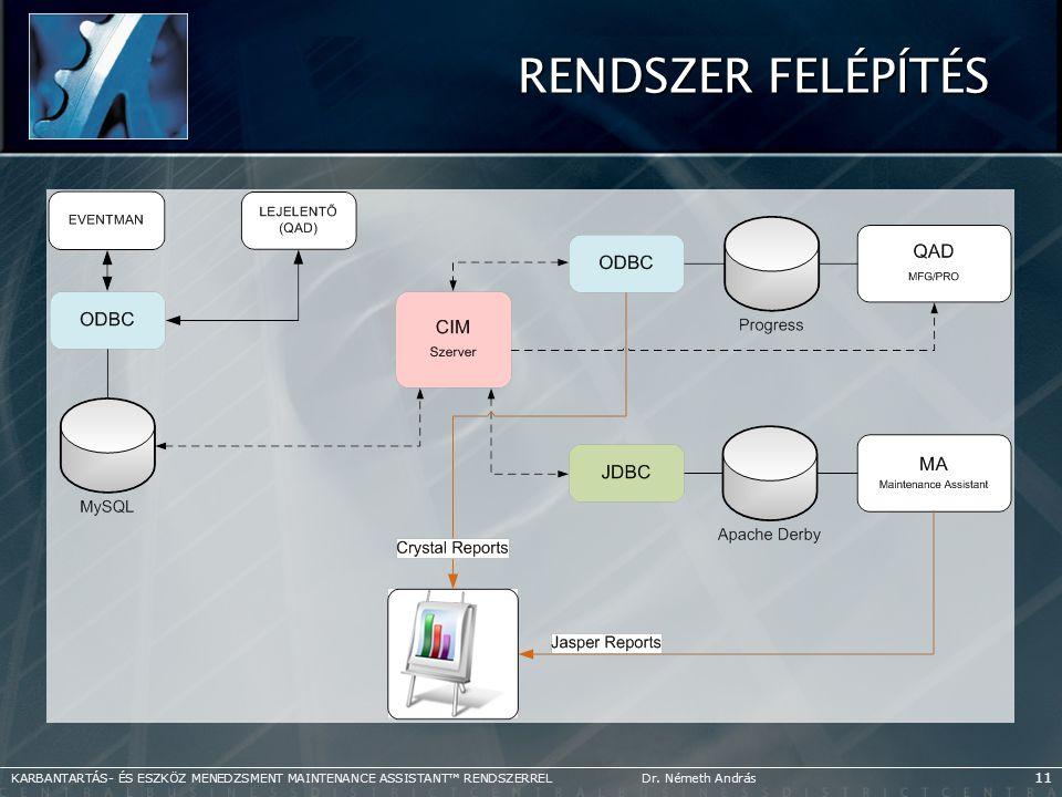 RENDSZER FELÉPÍTÉS Karbantartás- és eszköz menedzsment Maintenance Assistant™ rendszerrel Dr.