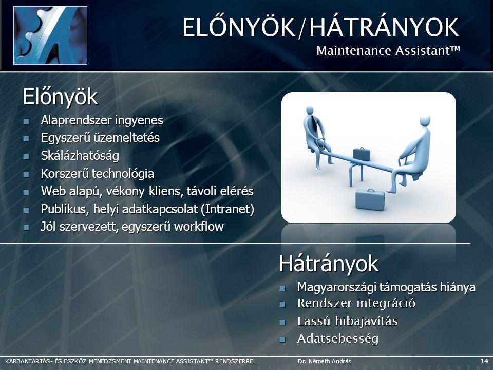 ELŐNYÖK/HÁTRÁNYOK Maintenance Assistant™