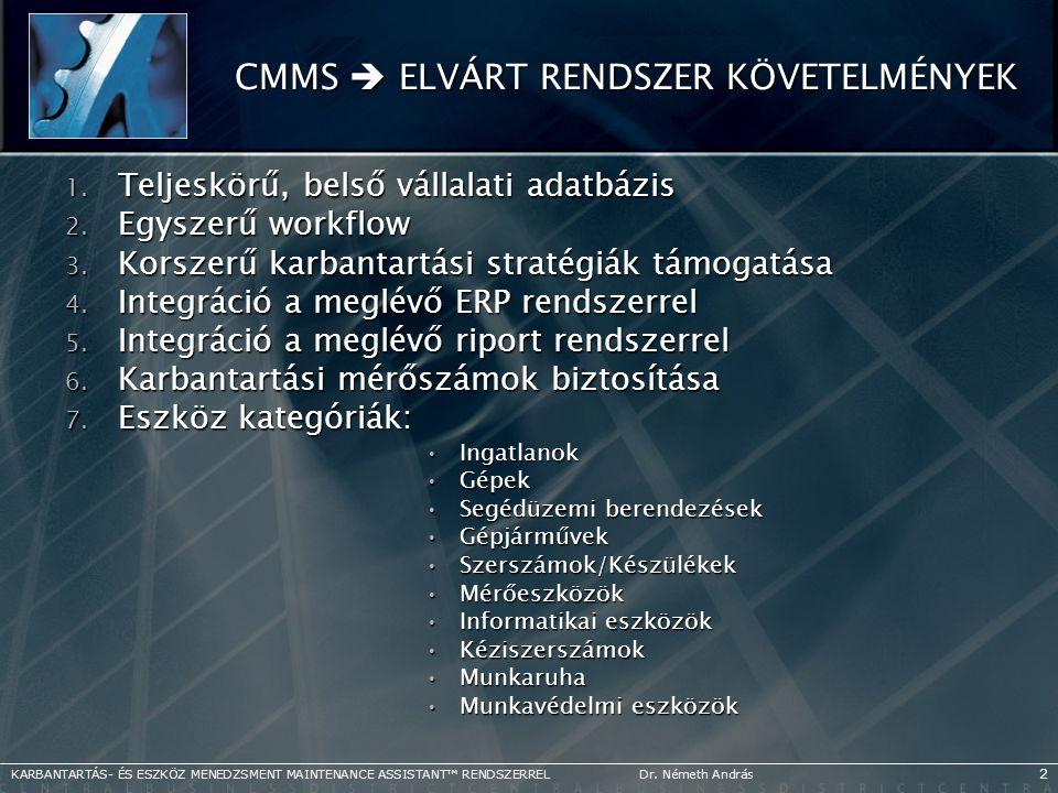 CMMS  ELVÁRT RENDSZER KÖVETELMÉNYEK