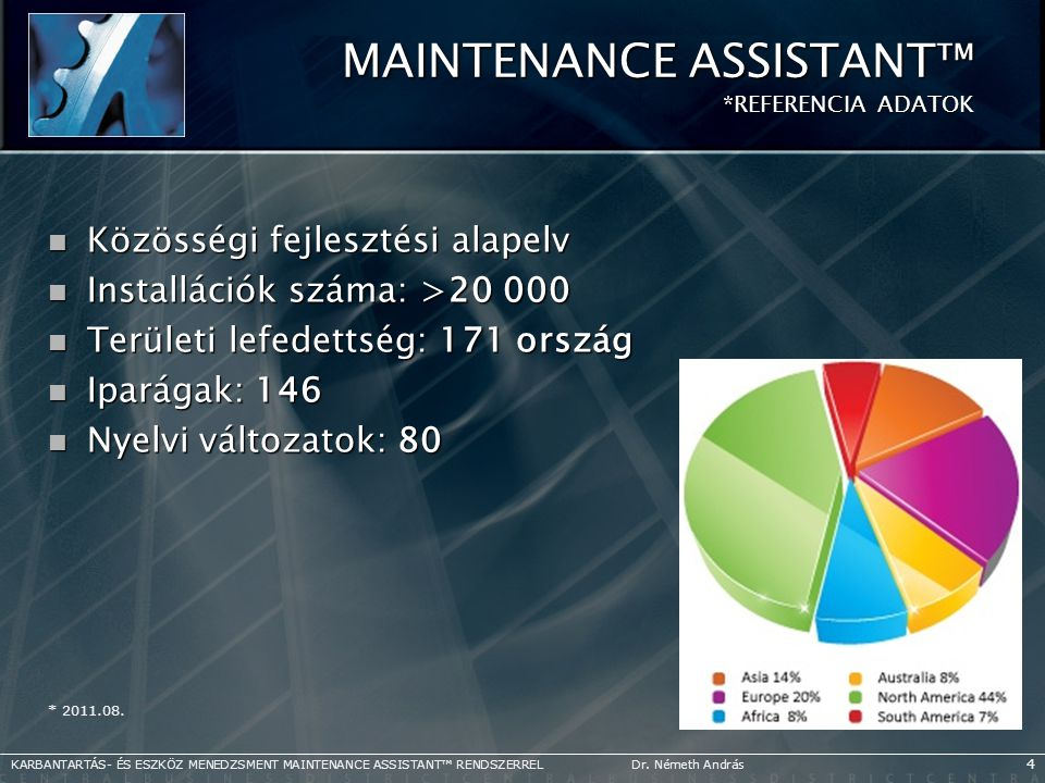 Maintenance Assistant™ *referencia adatok
