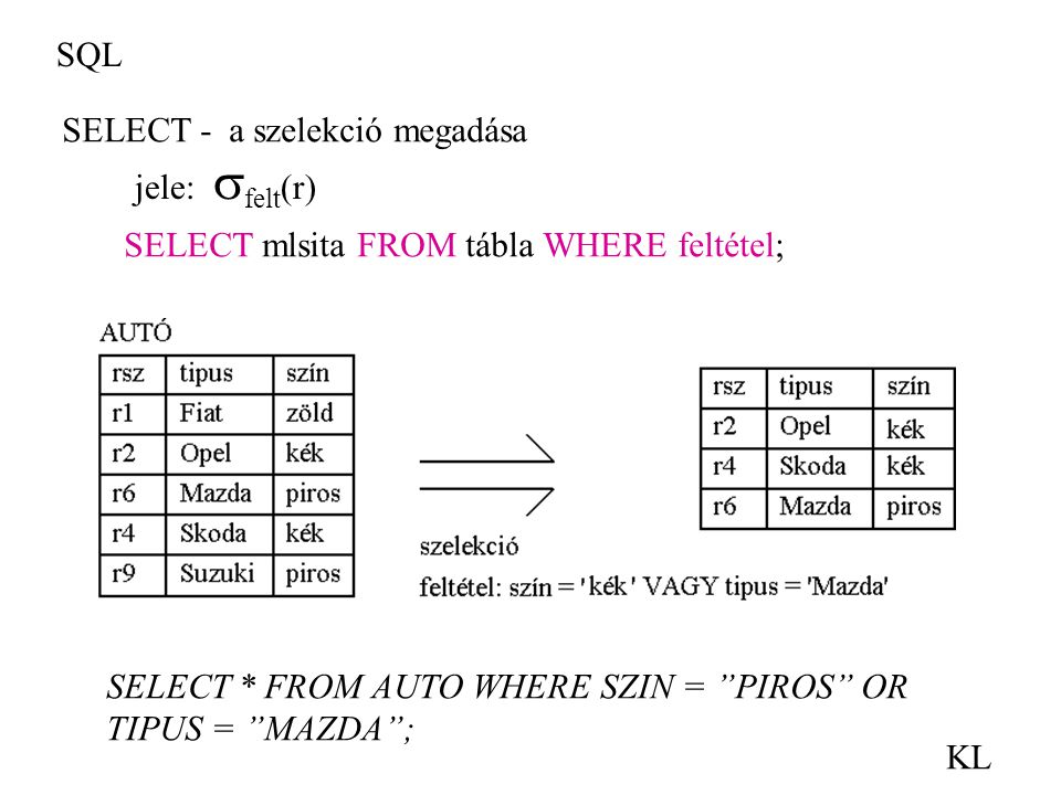 SQL SELECT - a szelekció megadása. jele: felt(r) SELECT mlsita FROM tábla WHERE feltétel; SELECT * FROM AUTO WHERE SZIN = PIROS OR.