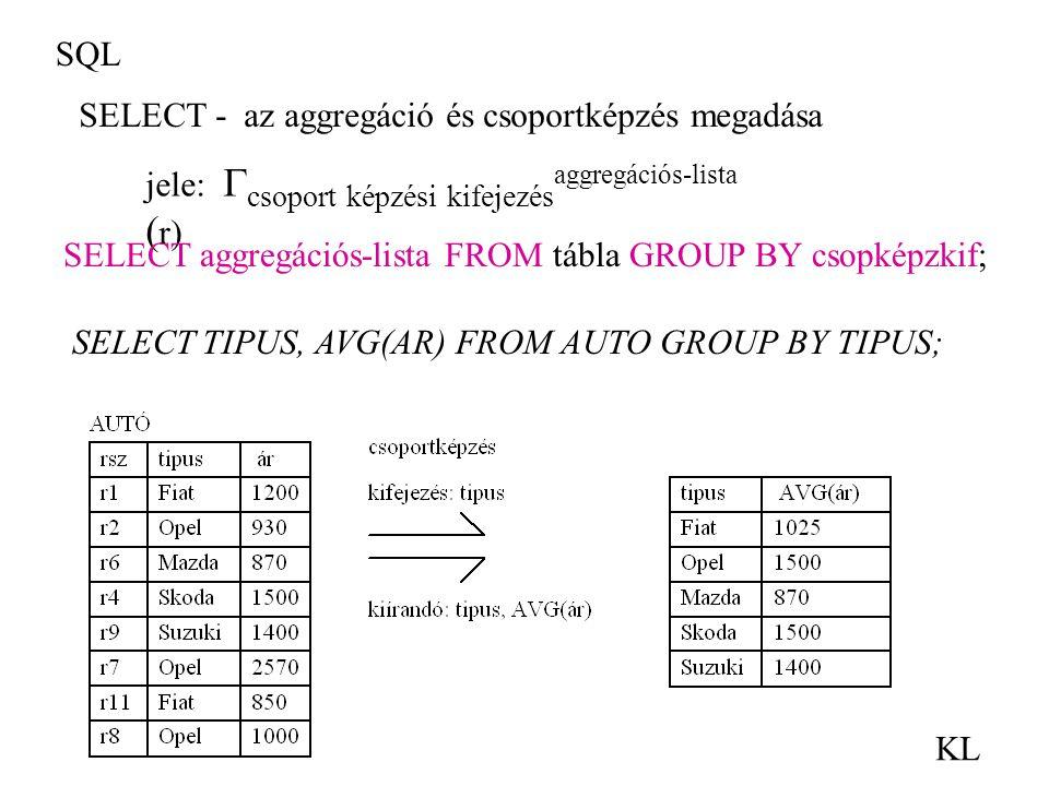 SQL SELECT - az aggregáció és csoportképzés megadása. jele: csoport képzési kifejezésaggregációs-lista (r)