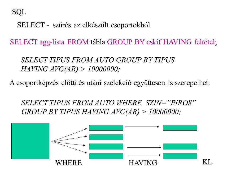 SQL SELECT - szűrés az elkészült csoportokból. SELECT agg-lista FROM tábla GROUP BY cskif HAVING feltétel;