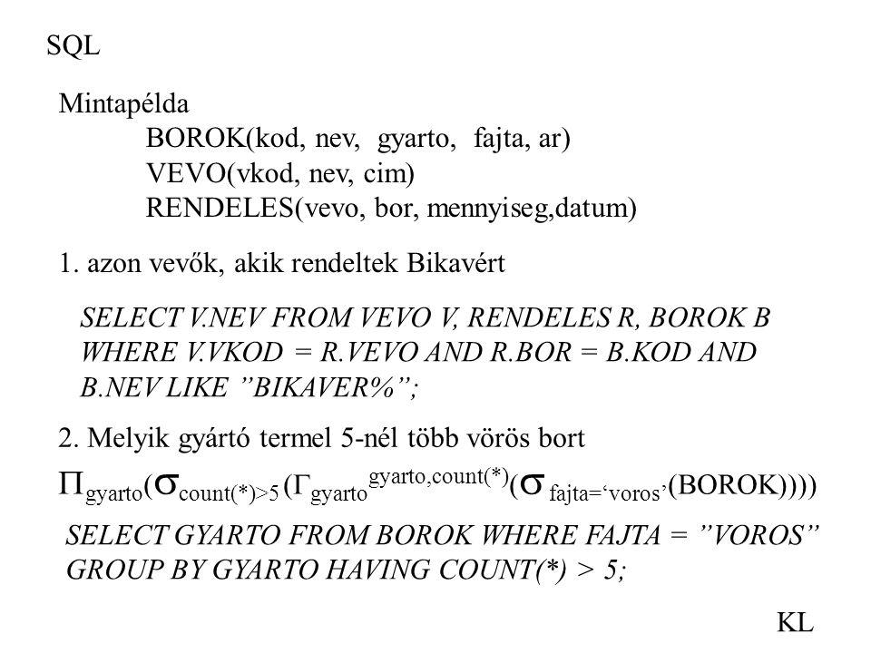 SQL Mintapélda. BOROK(kod, nev, gyarto, fajta, ar) VEVO(vkod, nev, cim) RENDELES(vevo, bor, mennyiseg,datum)