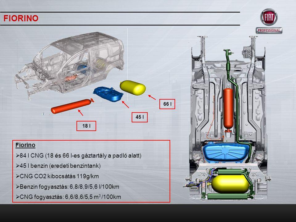 FIORINO Fiorino 84 l CNG (18 és 66 l-es gáztartály a padló alatt)
