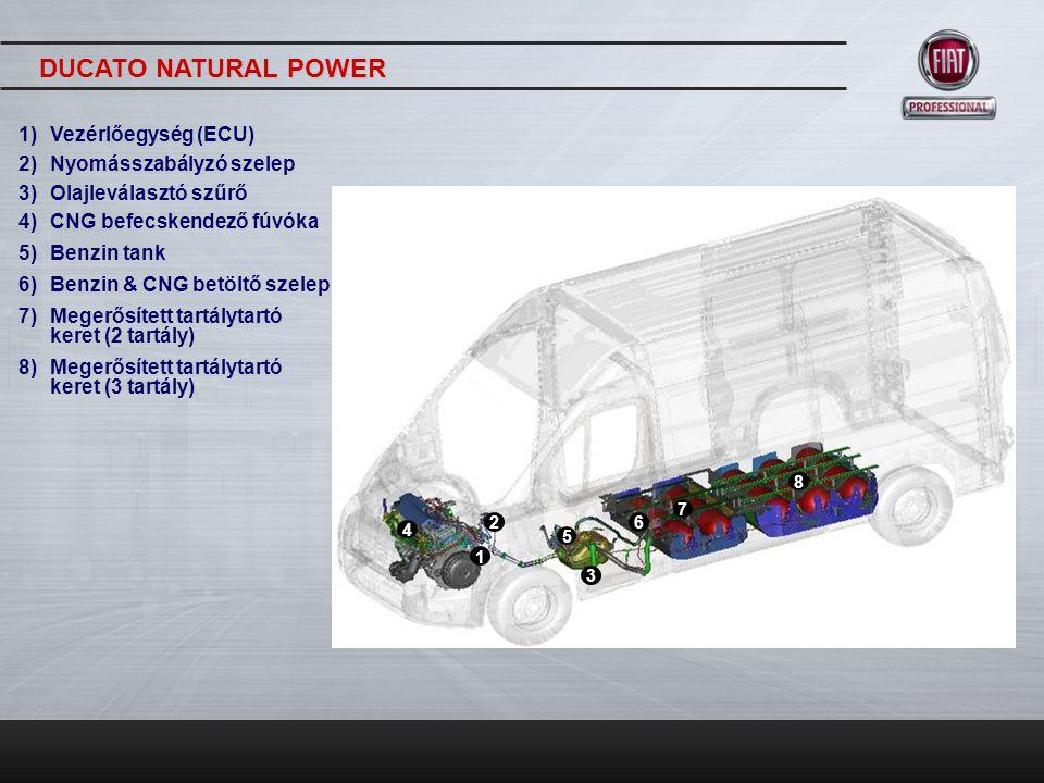 DUCATO NATURAL POWER Vezérlőegység (ECU) Nyomásszabályzó szelep