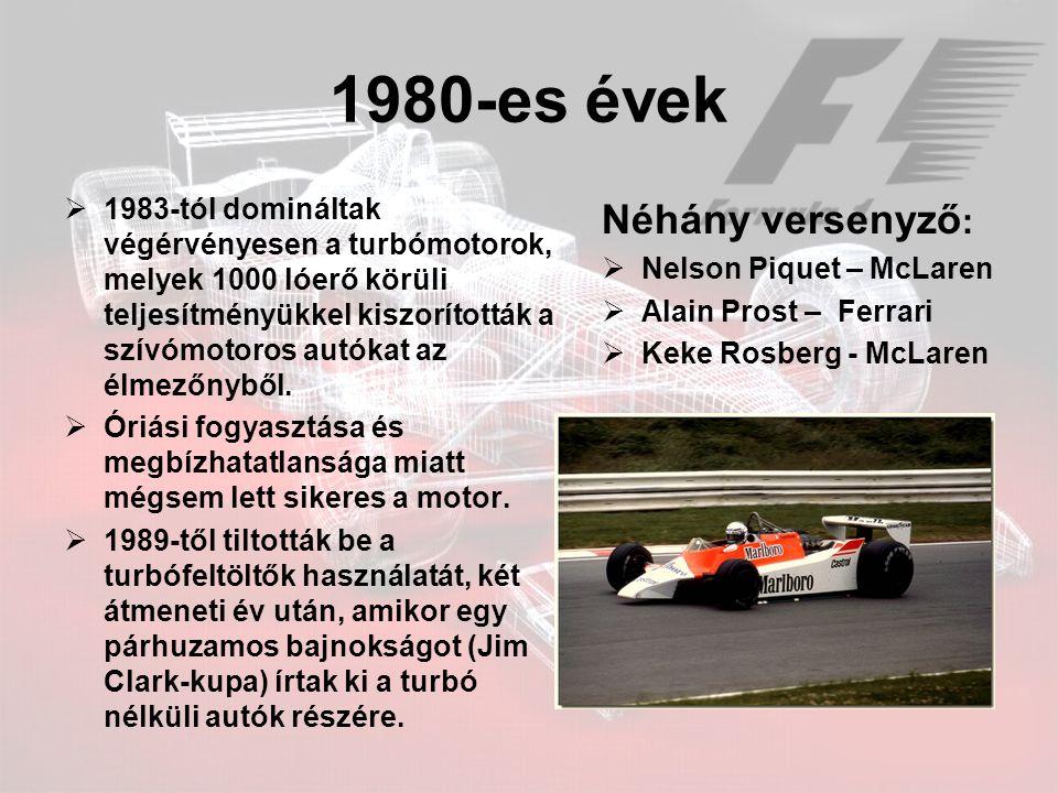 1980-es évek Néhány versenyző:
