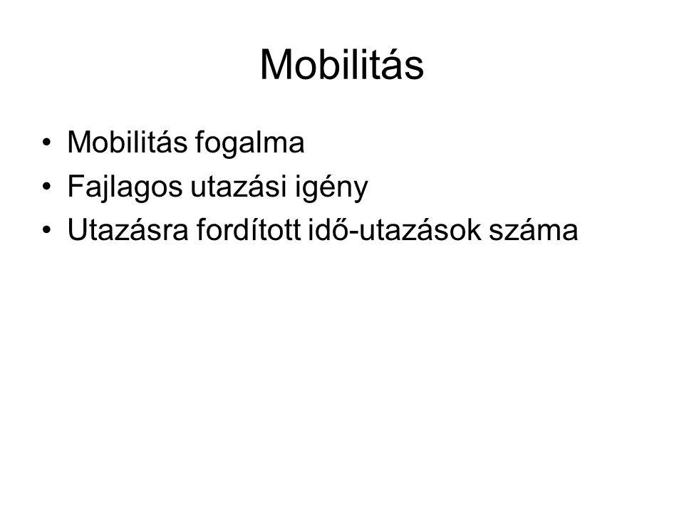 Mobilitás Mobilitás fogalma Fajlagos utazási igény
