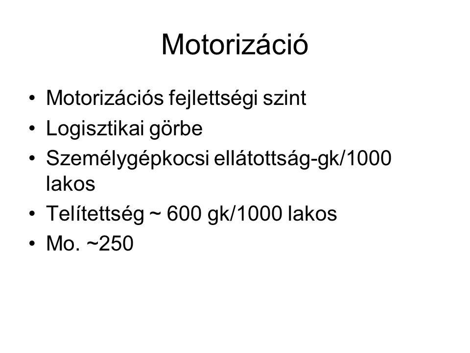 Motorizáció Motorizációs fejlettségi szint Logisztikai görbe