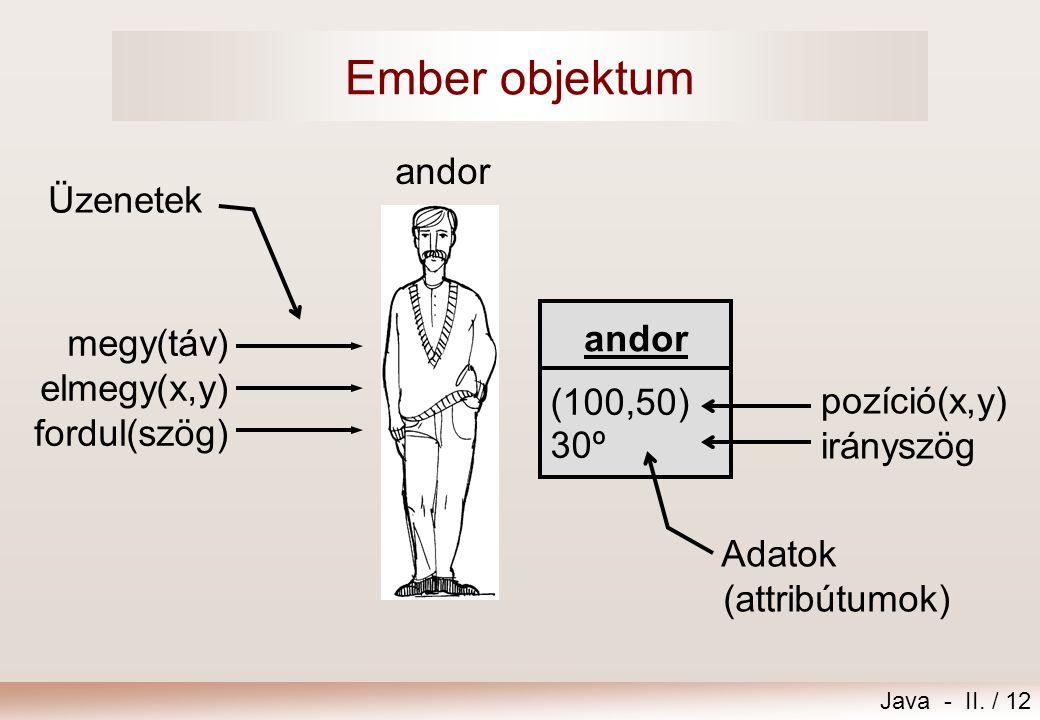 Ember objektum Üzenetek andor megy(táv) elmegy(x,y) fordul(szög)