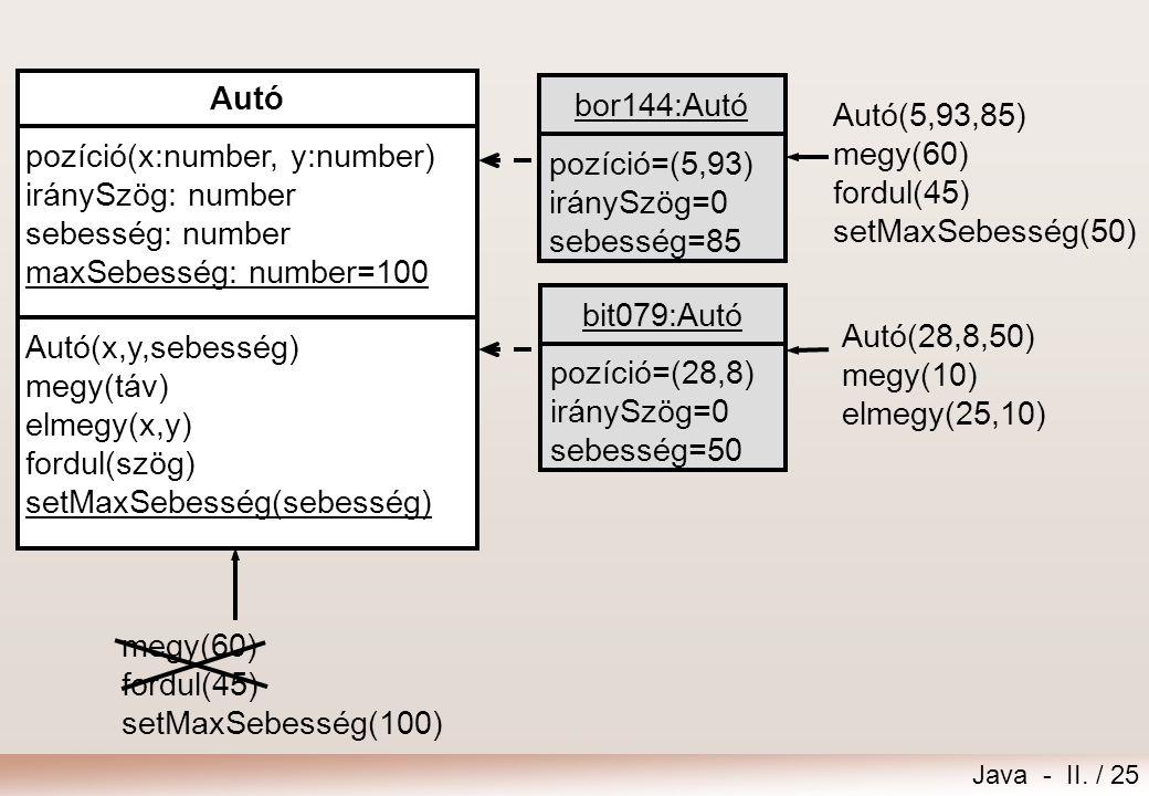 Autó(5,93,85) megy(60) fordul(45) setMaxSebesség(50) pozíció(x:number, y:number) iránySzög: number sebesség: number.