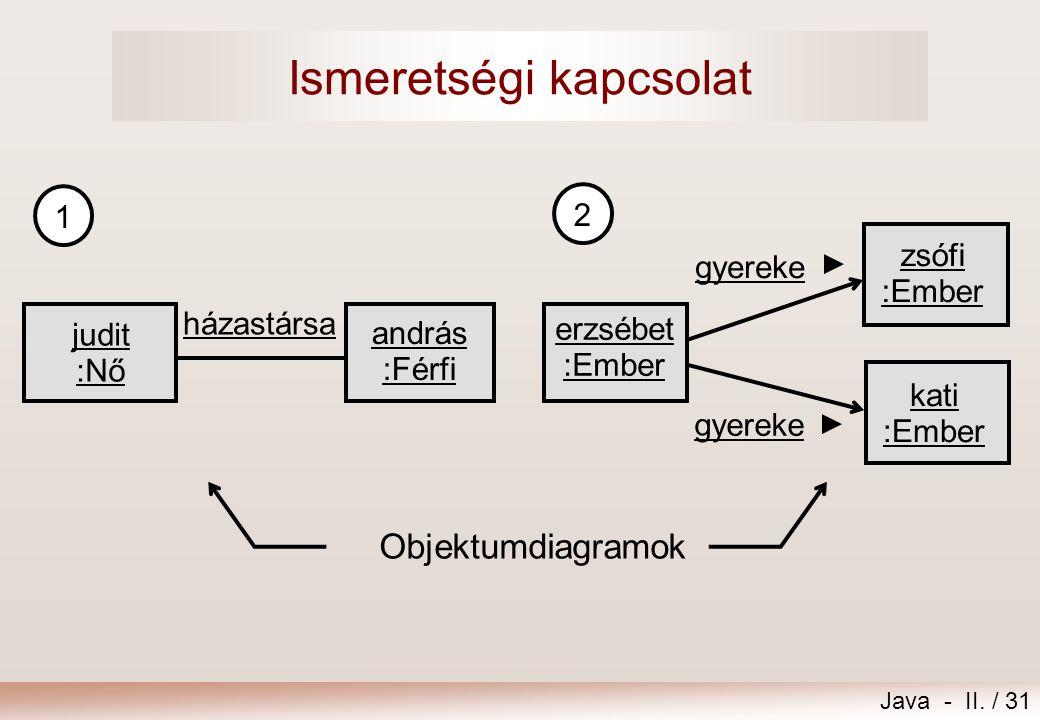Ismeretségi kapcsolat