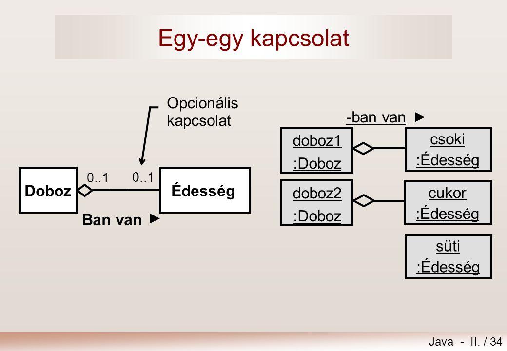 Egy-egy kapcsolat Édesség Doboz Ban van Opcionális kapcsolat csoki