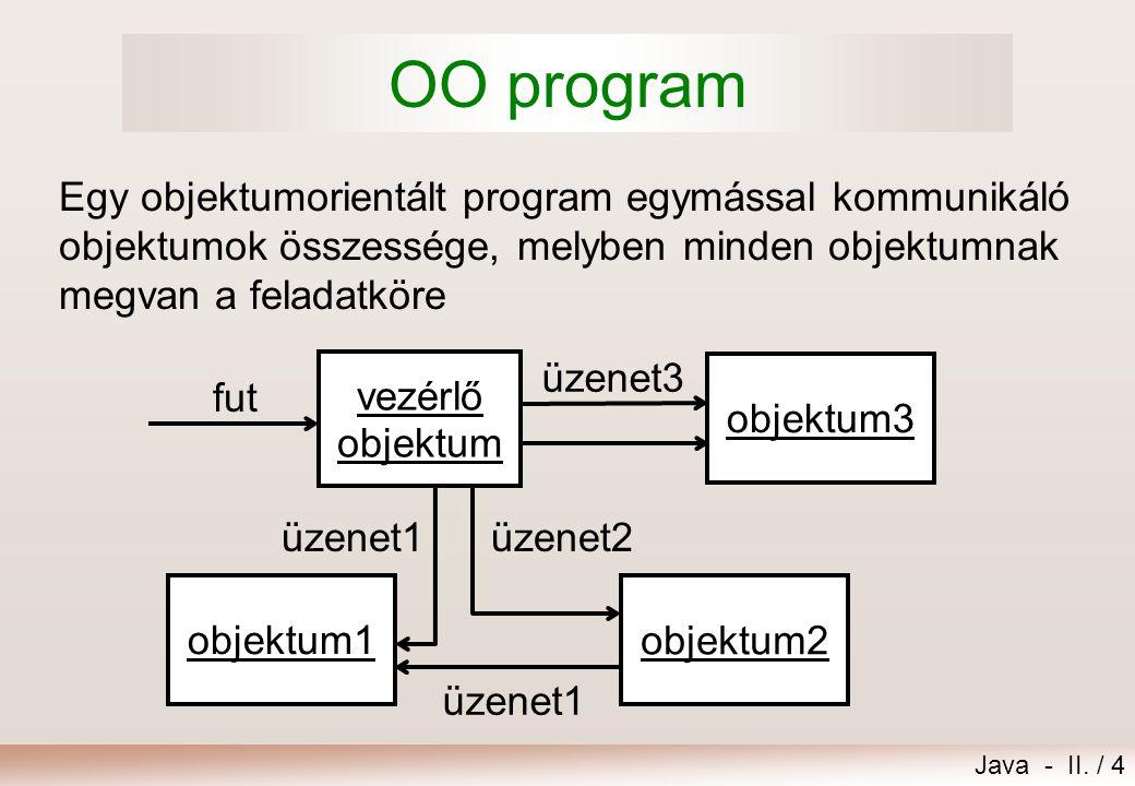 OO program Egy objektumorientált program egymással kommunikáló objektumok összessége, melyben minden objektumnak megvan a feladatköre.