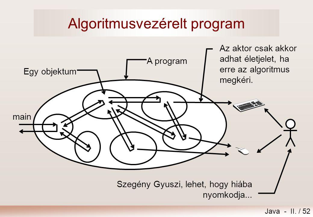 Algoritmusvezérelt program