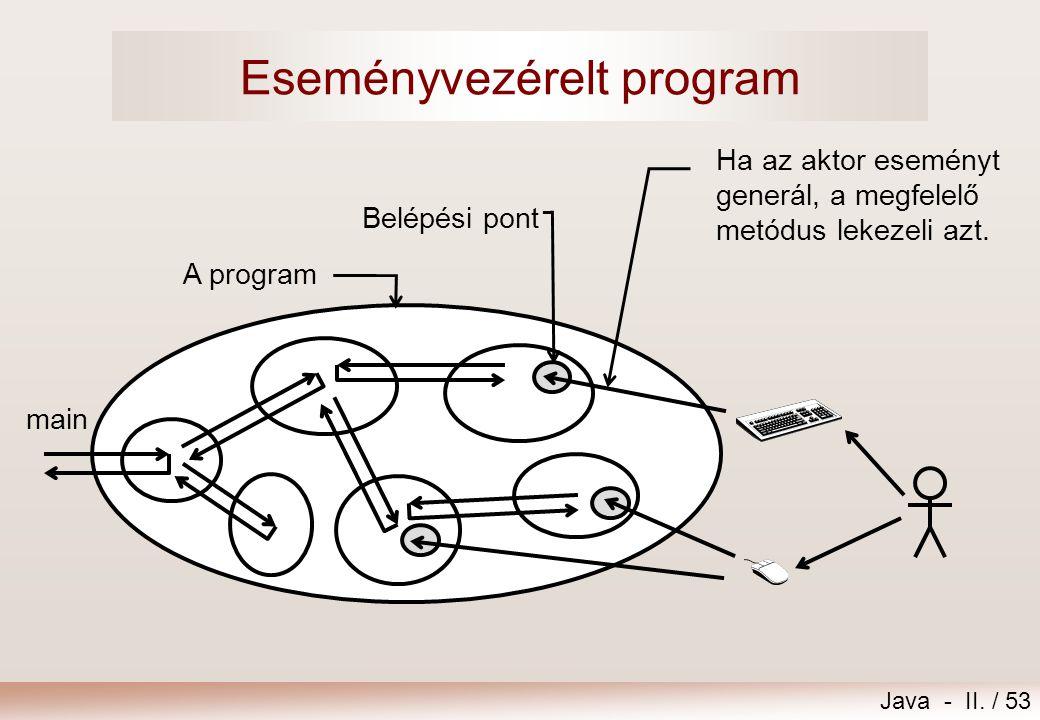 Eseményvezérelt program