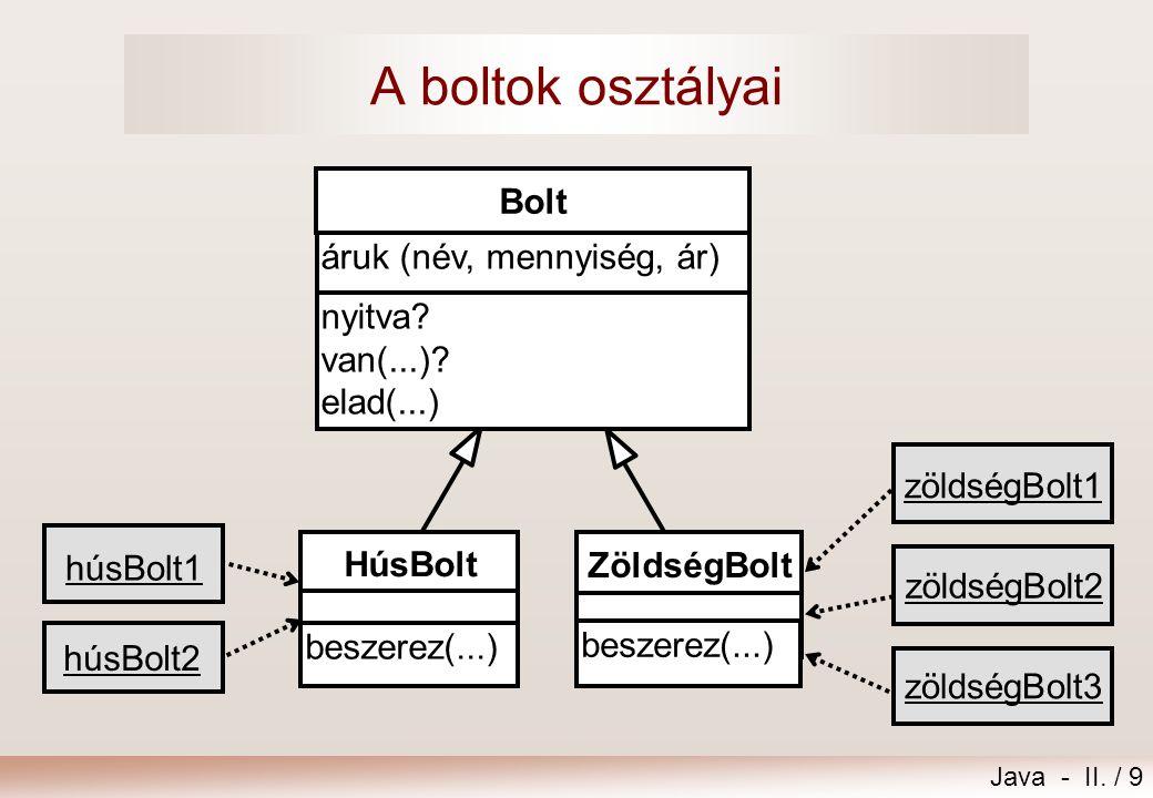 A boltok osztályai Bolt áruk (név, mennyiség, ár) nyitva van(...)