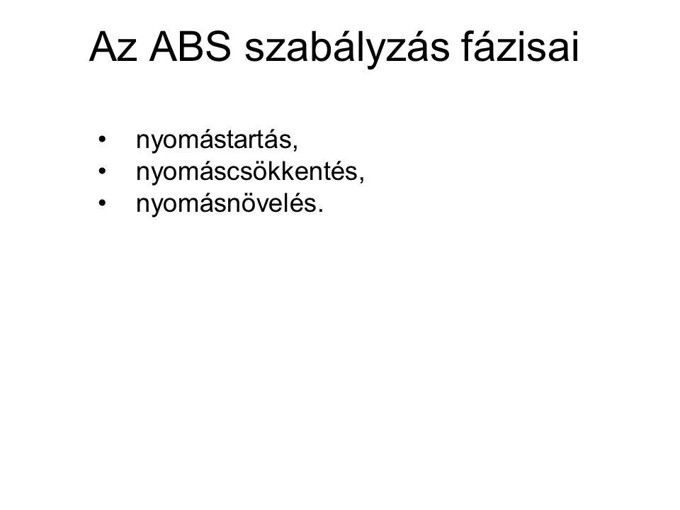 Az ABS szabályzás fázisai