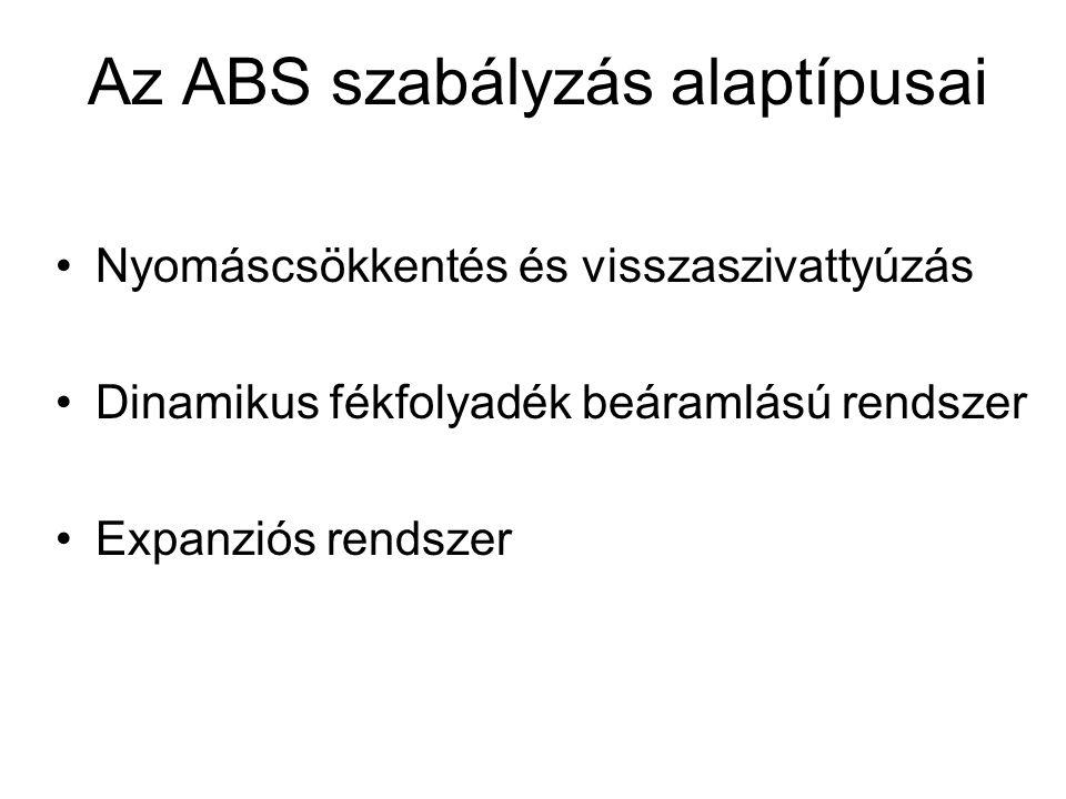 Az ABS szabályzás alaptípusai