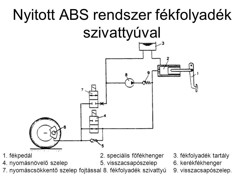 Nyitott ABS rendszer fékfolyadék szivattyúval