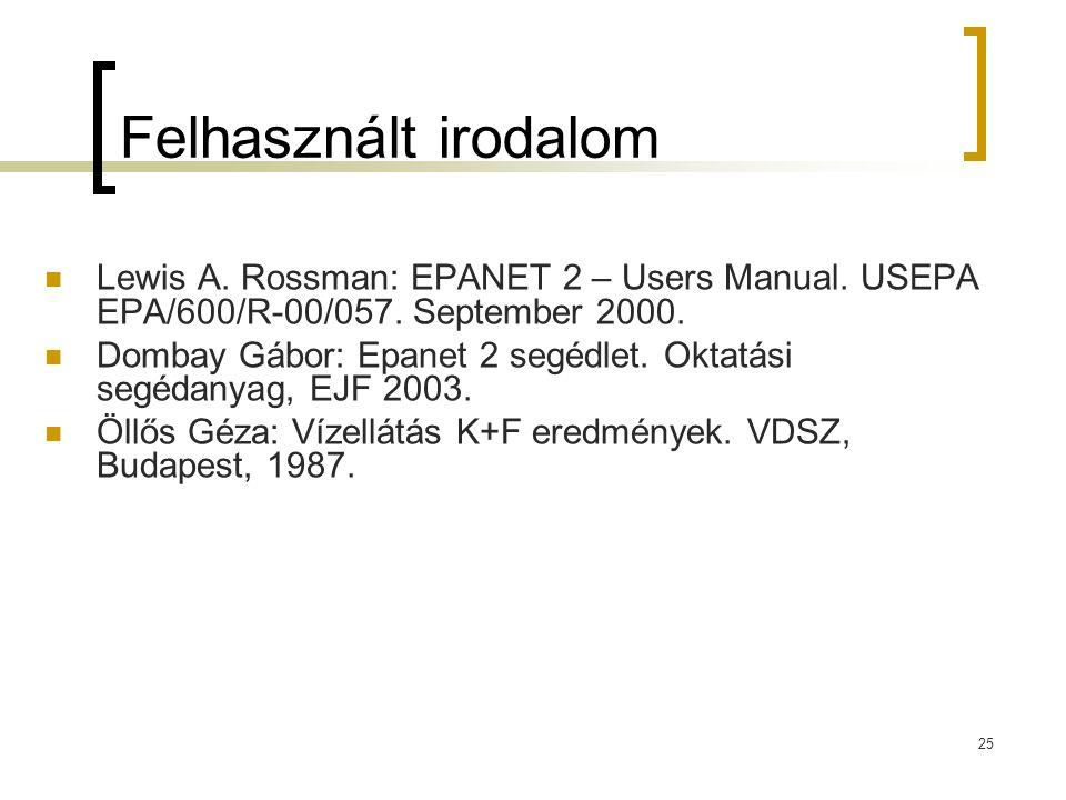 Felhasznált irodalom Lewis A. Rossman: EPANET 2 – Users Manual. USEPA EPA/600/R-00/057. September 2000.