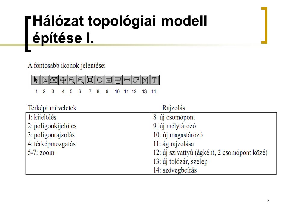 Hálózat topológiai modell építése I.