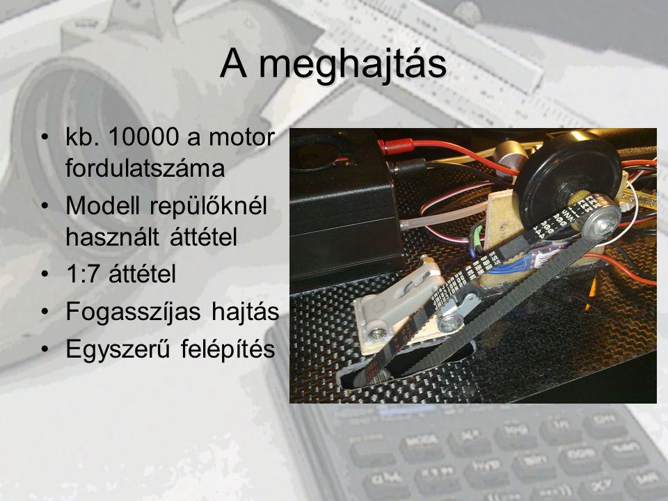 A meghajtás kb. 10000 a motor fordulatszáma