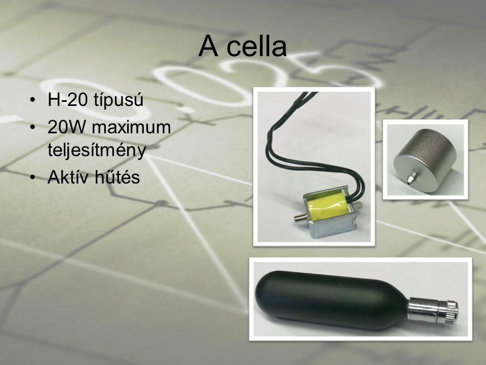 A cella H-20 típusú 20W maximum teljesítmény Aktív hűtés